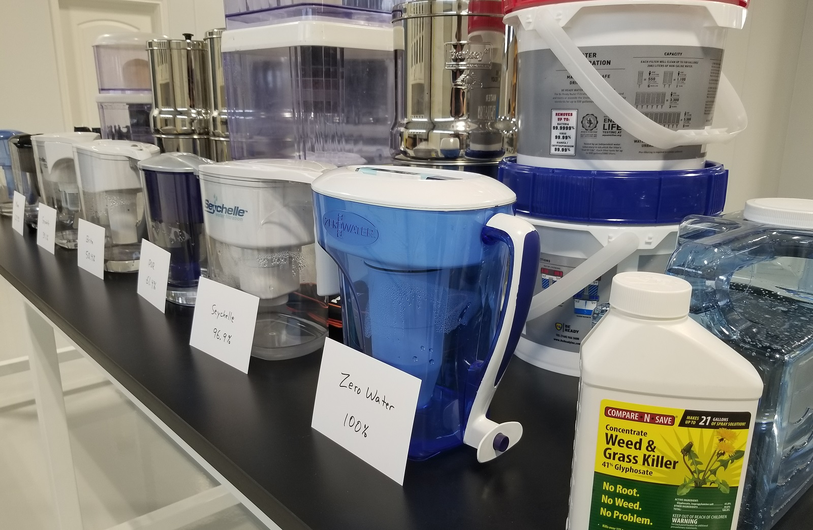 Water filter glyphosate removal lab test results released by Natural